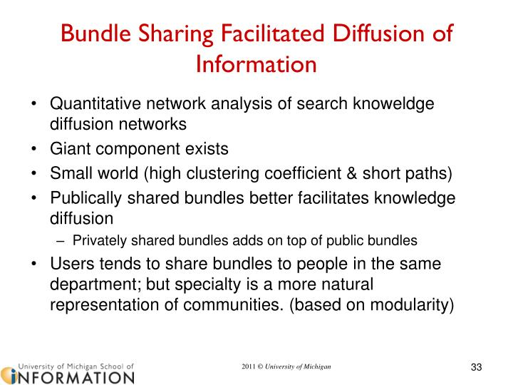 Bundle Sharing Facilitated Diffusion of Information