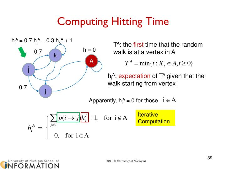 Computing Hitting Time