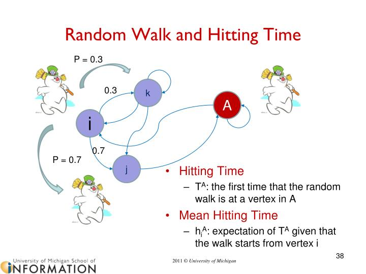 Random Walk and Hitting Time