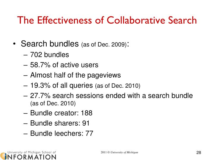 The Effectiveness of Collaborative Search