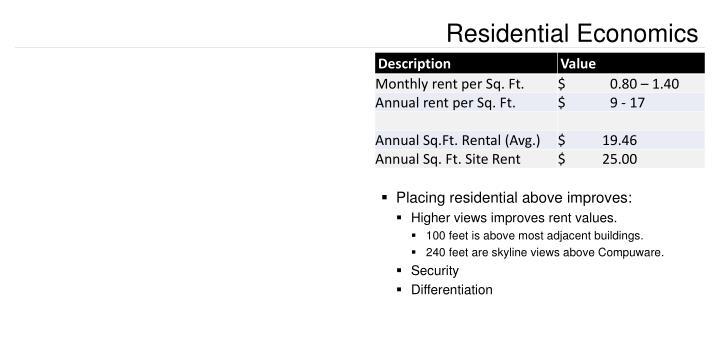 Residential Economics