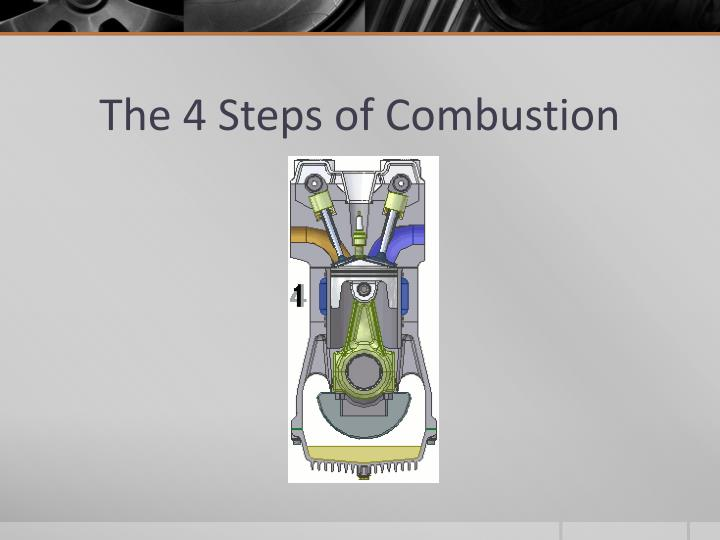The 4 Steps of Combustion