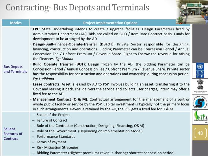 Contracting- Bus Depots and Terminals