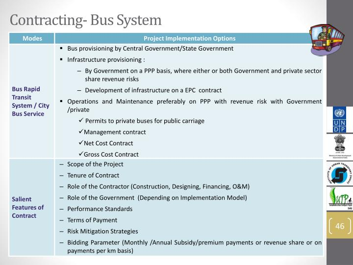 Contracting- Bus System