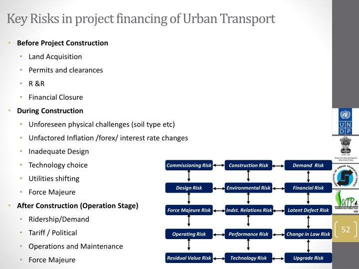 Key Risks in project financing of Urban Transport