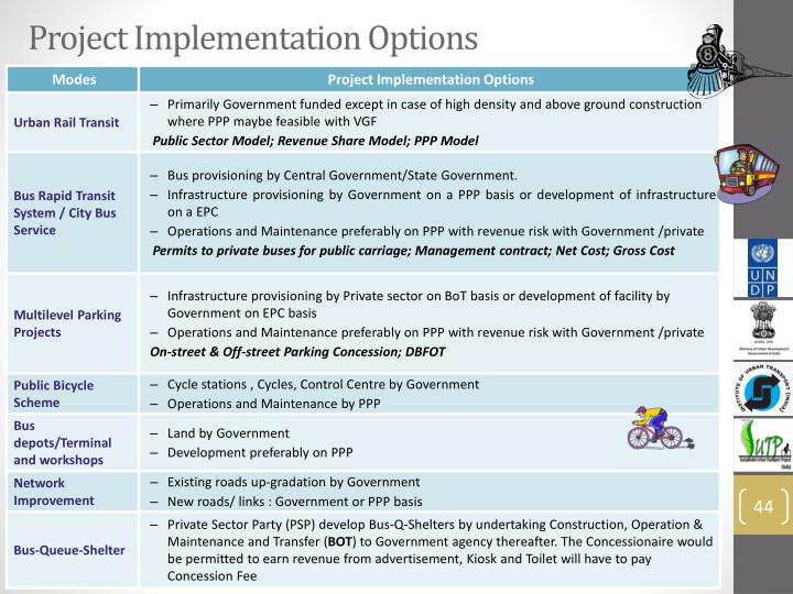 Project Implementation Options