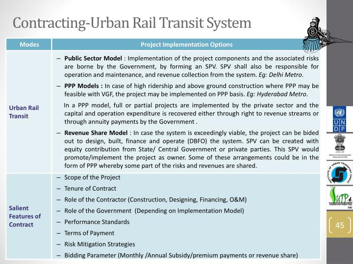 Contracting-Urban Rail Transit System