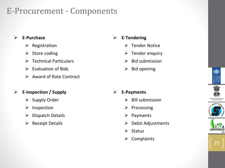 E-Procurement - Components