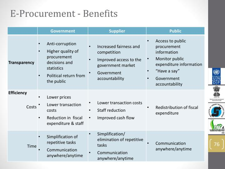 E-Procurement - Benefits