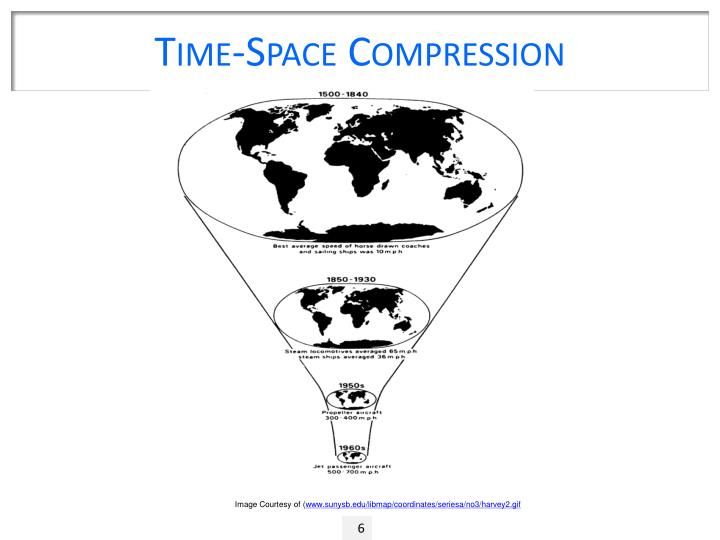 space time compression essay Show summary details preview time-space compression refers to the set of processes that cause the relative distances between places (ie, as measured in terms of.