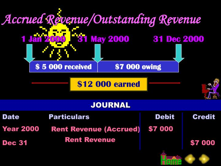 Accrued Revenue/Outstanding Revenue