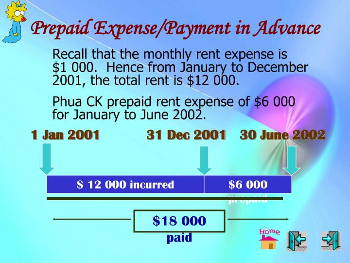 Prepaid Expense/Payment in Advance