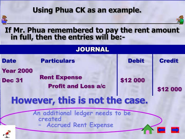 Using Phua CK as an example.