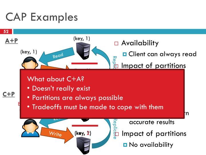 CAP Examples