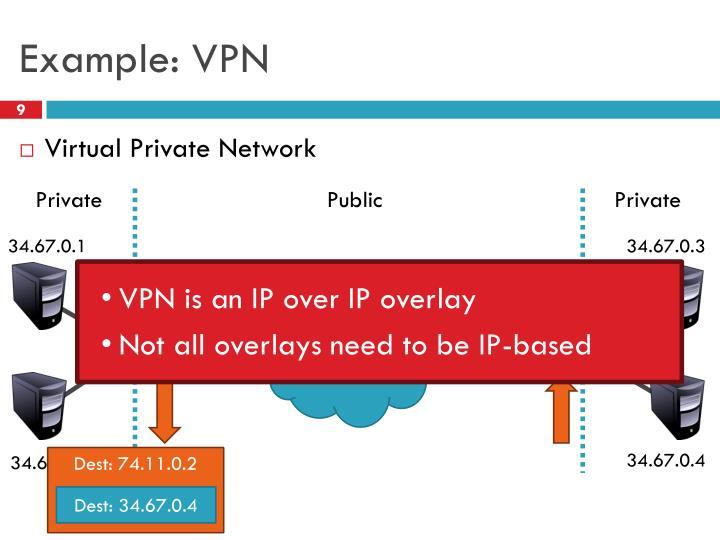 Example: VPN