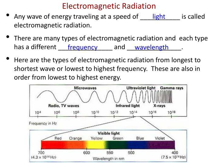 electromagnetic radiation energy order