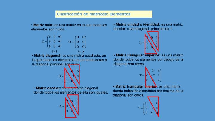 Clasificación de matrices: Elementos