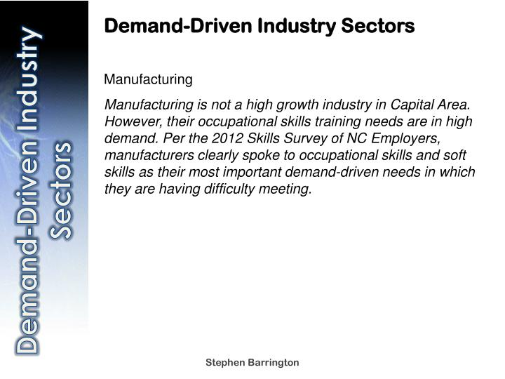 Demand-Driven Industry Sectors