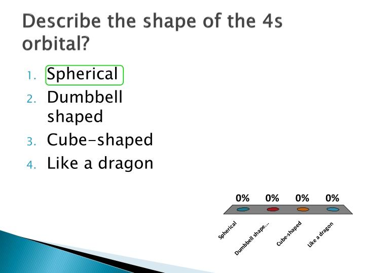 Describe the shape of the 4s orbital?