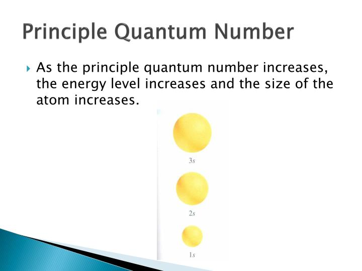 Principle Quantum Number