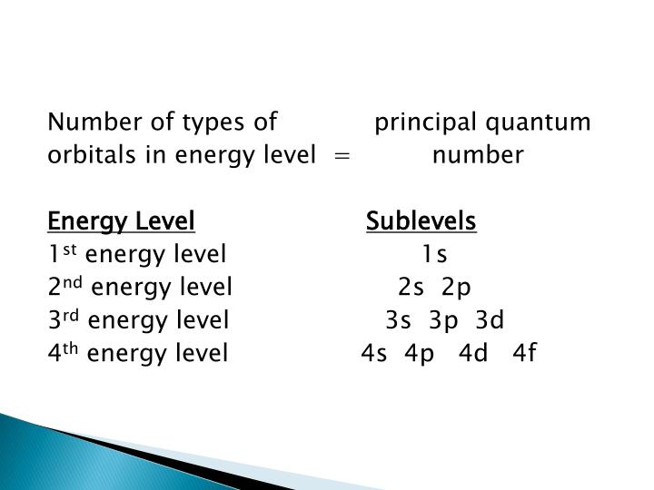 Number of types of 		 principal quantum