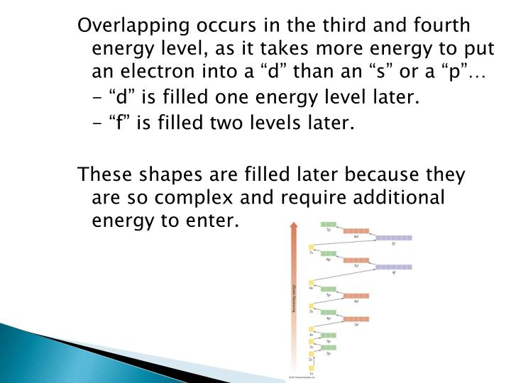 "Overlapping occurs in the third and fourth energy level, as it takes more energy to put an electron into a ""d"" than an ""s"" or a ""p""…"
