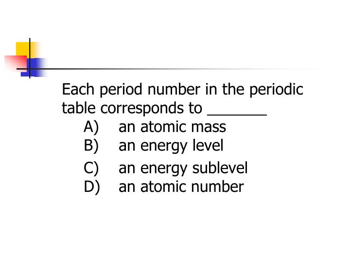 Each period number in the periodic table corresponds to _______