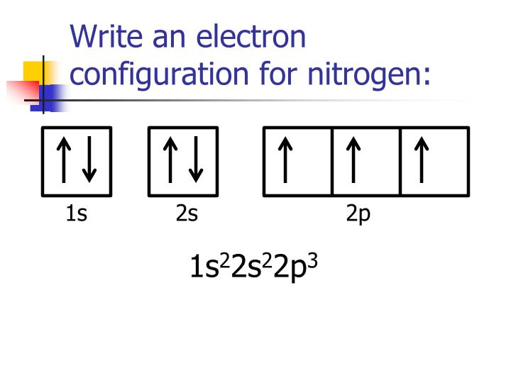 Write an electron configuration for nitrogen: