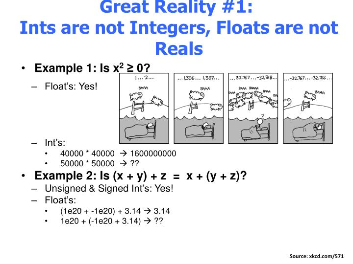 Great Reality #1: