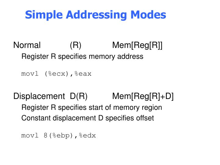 Simple Addressing Modes
