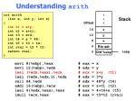 understanding arith1