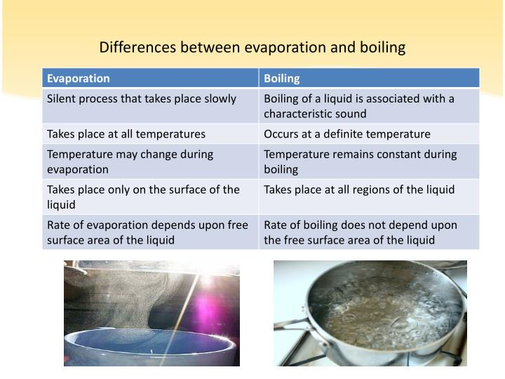 Differences between evaporation and boiling