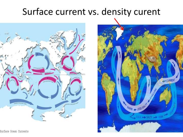 Surface current vs. density curent