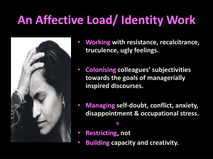 An Affective Load/ Identity Work