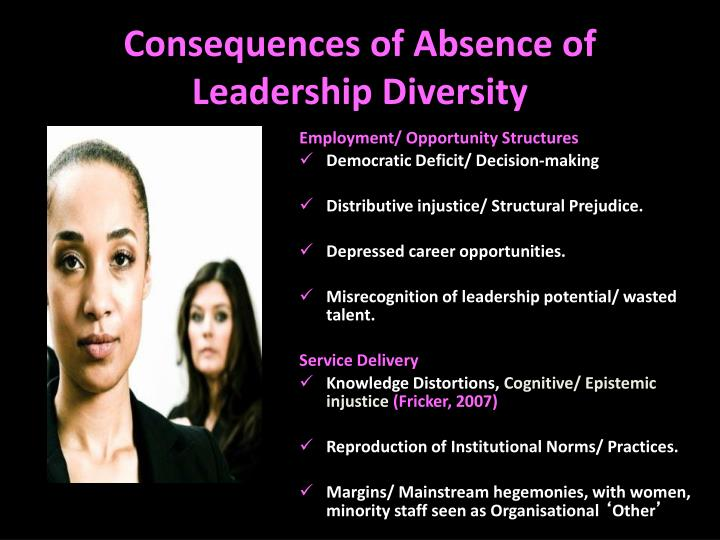 Consequences of Absence of Leadership Diversity