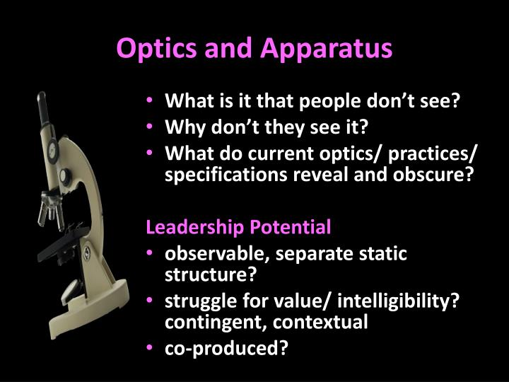 Optics and Apparatus