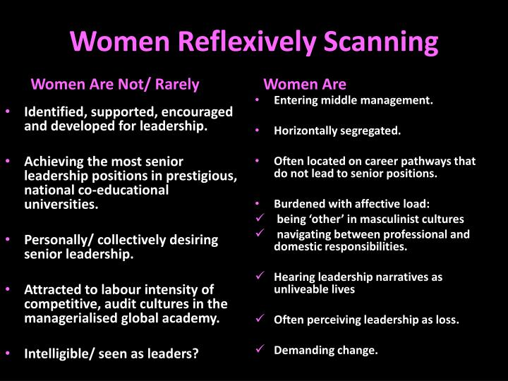 Women Reflexively Scanning
