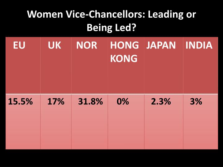 Women vice chancellors leading or being led