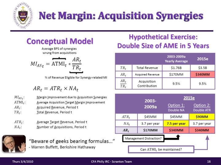 Net Margin: Acquisition Synergies