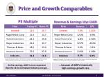 price and growth comparables