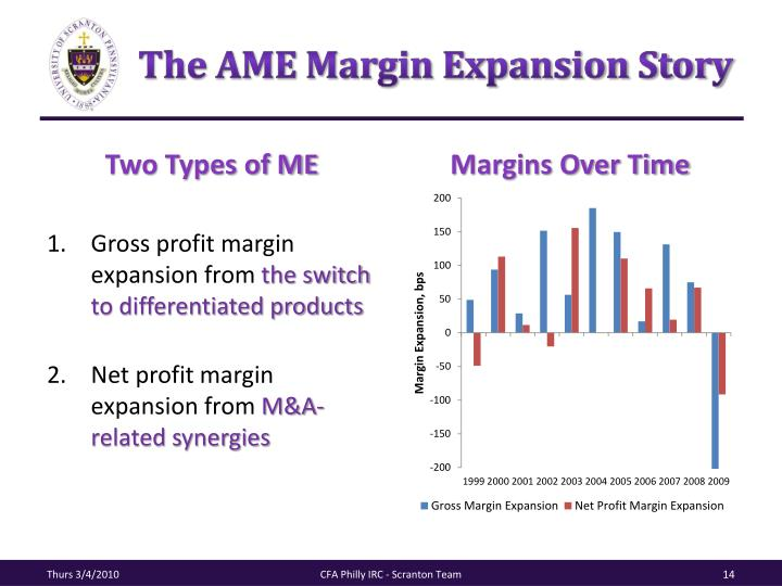 The AME Margin Expansion Story