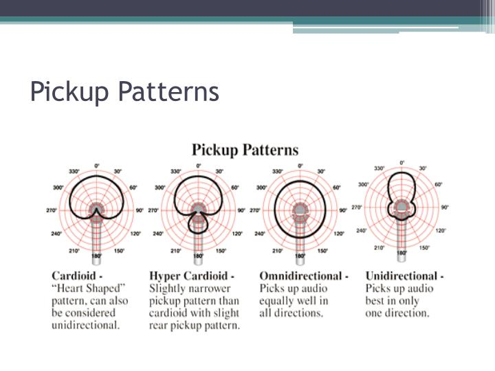 Pickup Patterns