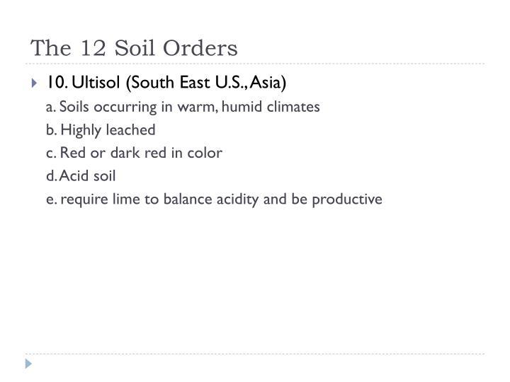 The 12 Soil Orders