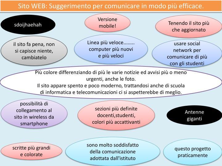 Sito WEB: Suggerimento per comunicare in modo