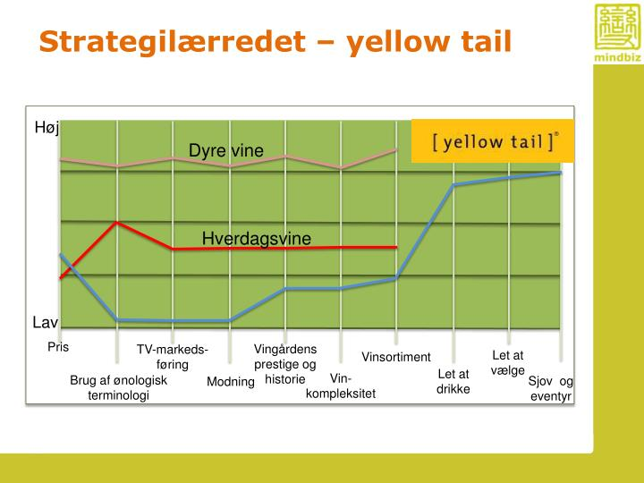 Strategilærredet – yellow tail