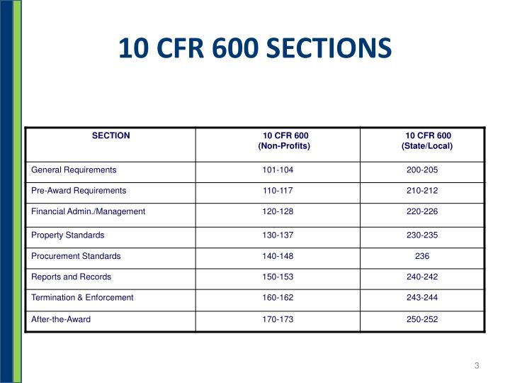 10 cfr 600 sections