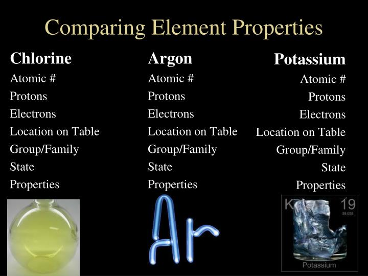 Comparing element properties