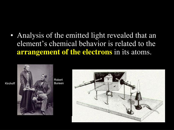 Analysis of the emitted light revealed that an element's chemical behavior is related to the