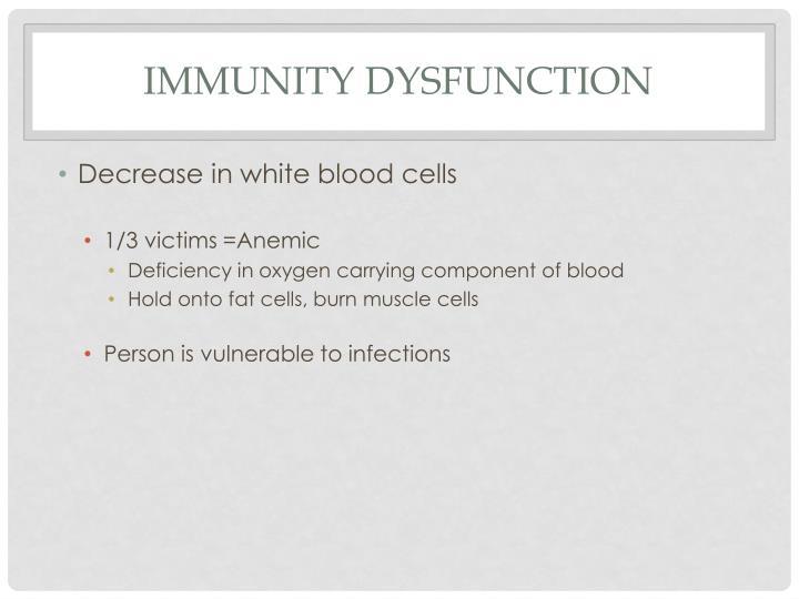 Immunity Dysfunction