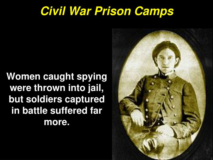 Civil War Prison Camps